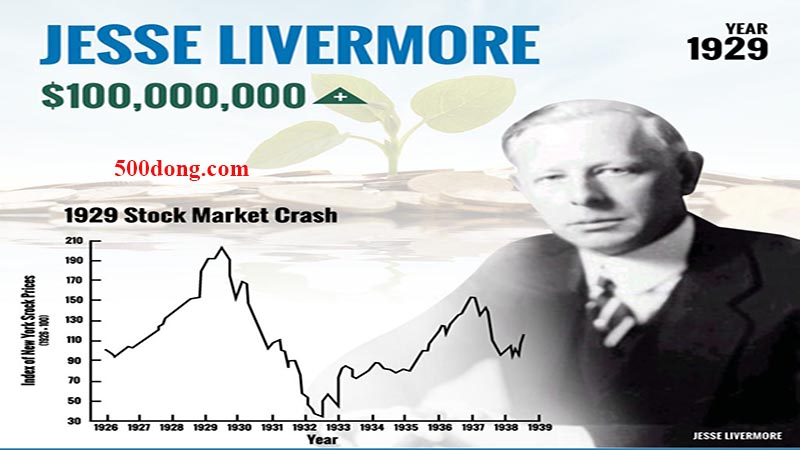 livermore-dau-co