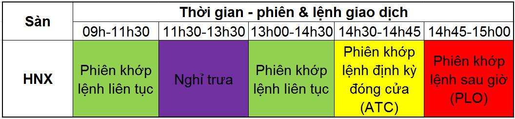 phien-lenh-plo-HNX