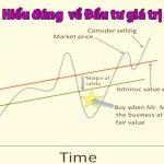 Đầu tư giá trị là gì?  10+ cách tìm cổ phiếu (CHI TIẾT)