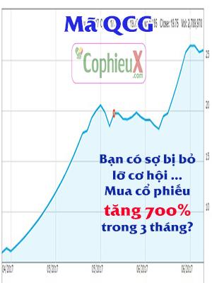 Hieu-ung-FOMO-la-gi-QCG[1]