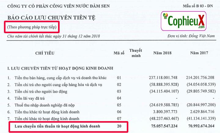 OCF-phuong-phap-truc-tiep-DSN